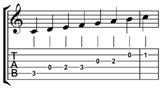 Tablature de la gamme de do majeur