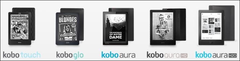 La Gamme Kobo